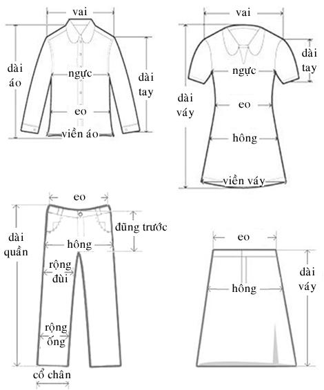 Bảng kích thước size quần áo chuẩn